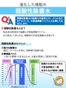 除菌水Q&A