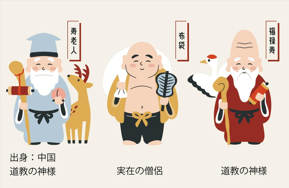 中国の神々